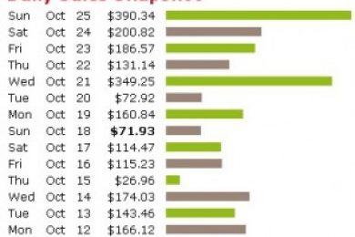 Programas de Afiliados y Como Ganar Dinero por Internet